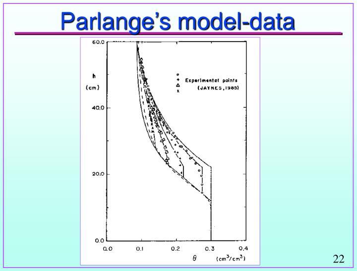 Parlange's model-data