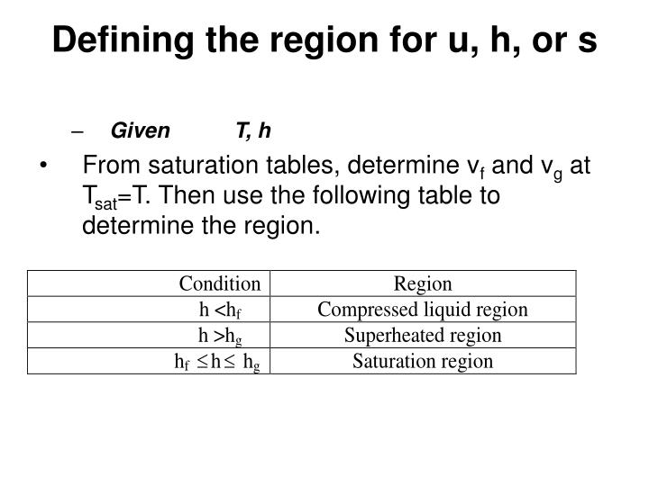 Defining the region for u, h, or s