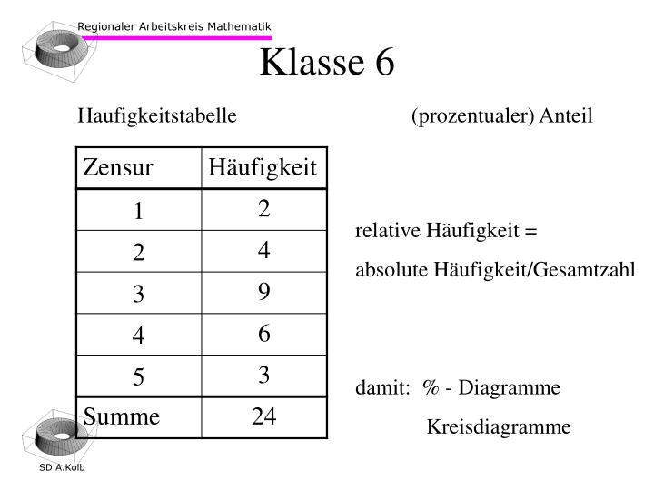 Klasse 6