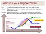 where s your organization