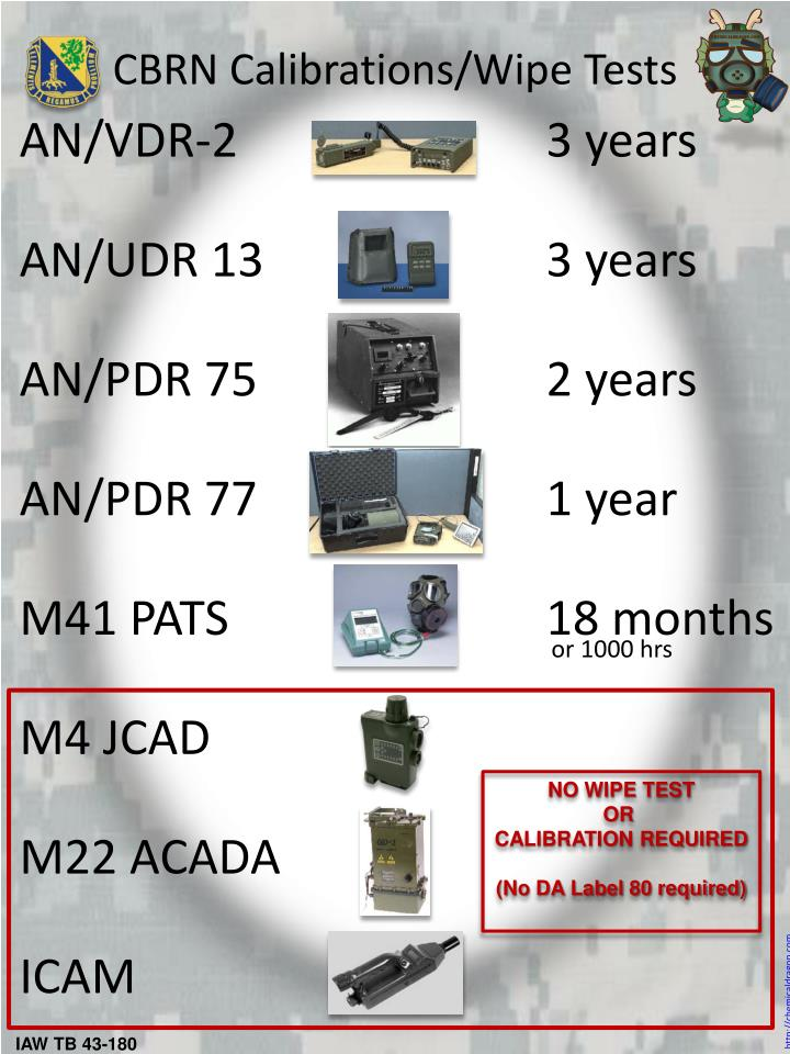 Ppt An Vdr 2 3 Years An Udr 13 3 Years An Pdr 75 2 Years