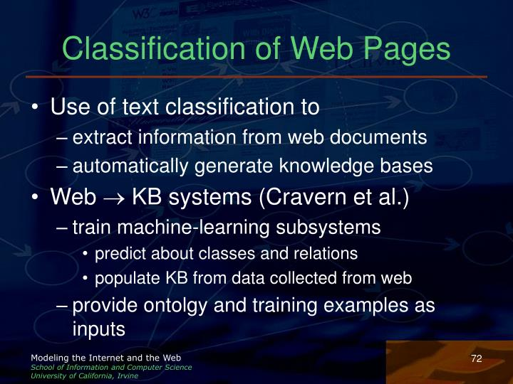 Classification of Web Pages