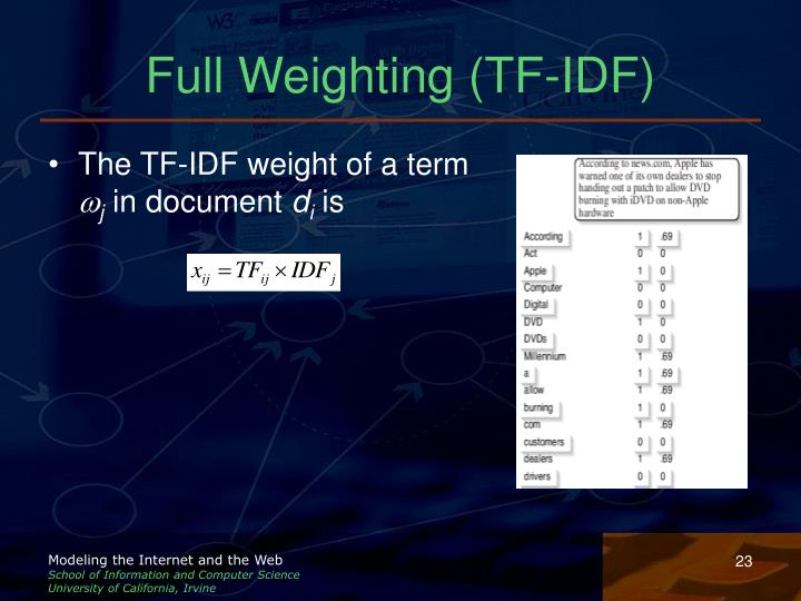 Full Weighting (TF-IDF)