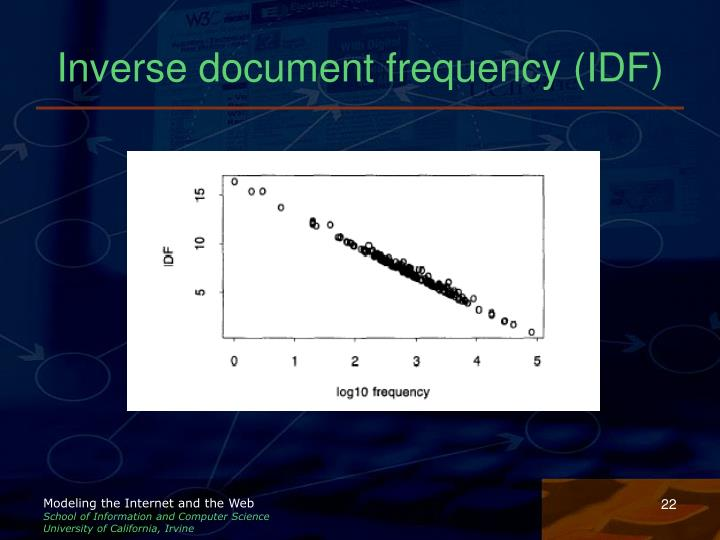 Inverse document frequency (IDF)
