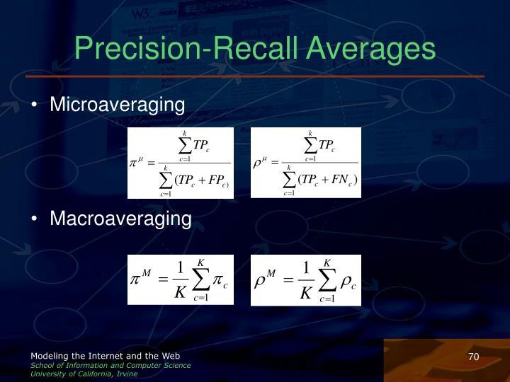 Precision-Recall Averages