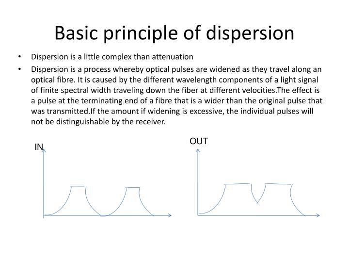 Basic principle of dispersion
