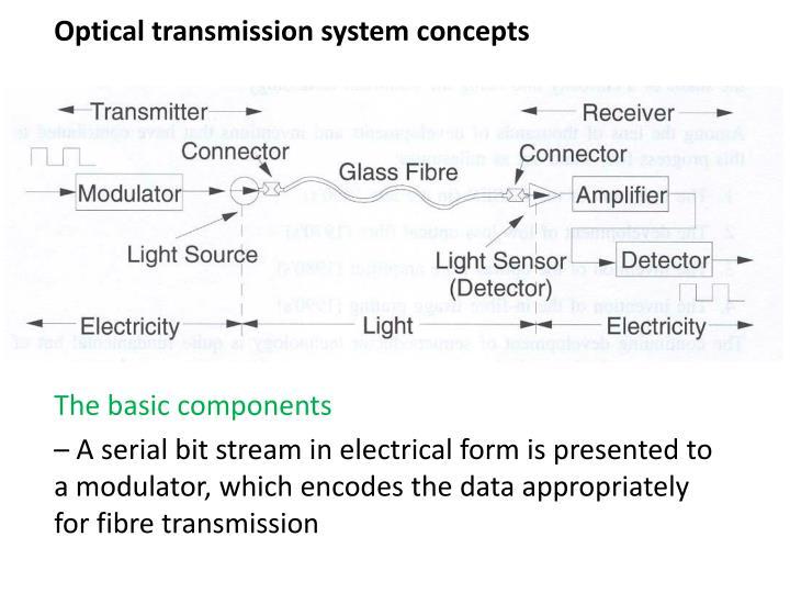 Optical transmission system concepts