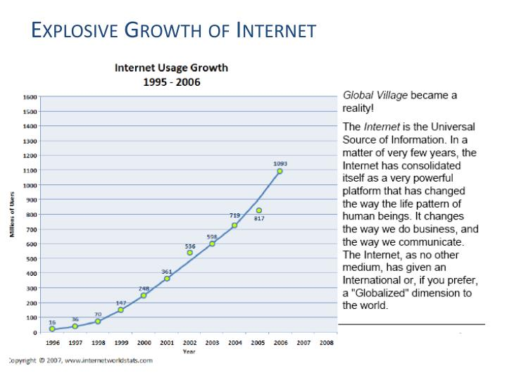 Explosive Growth of Internet