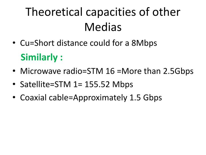 Theoretical capacities of other Medias