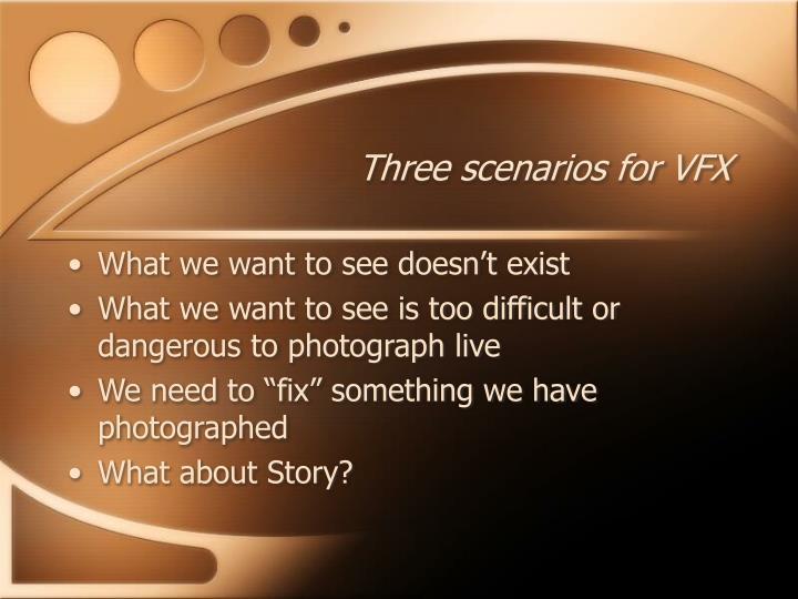Three scenarios for VFX