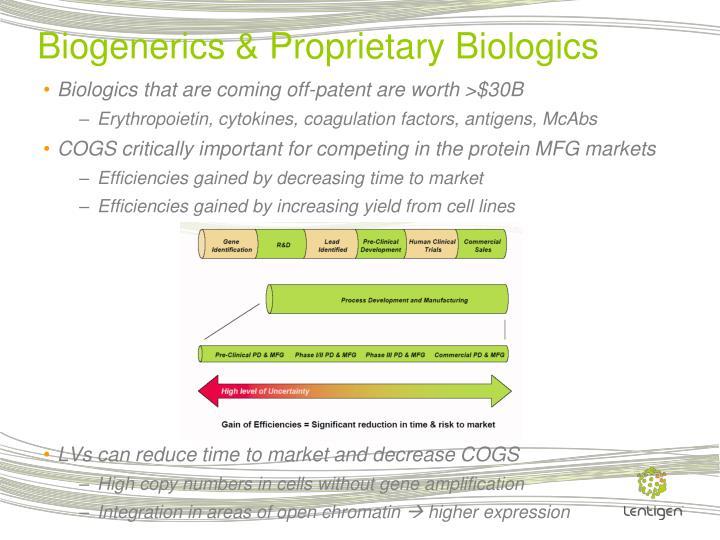 Biogenerics & Proprietary Biologics