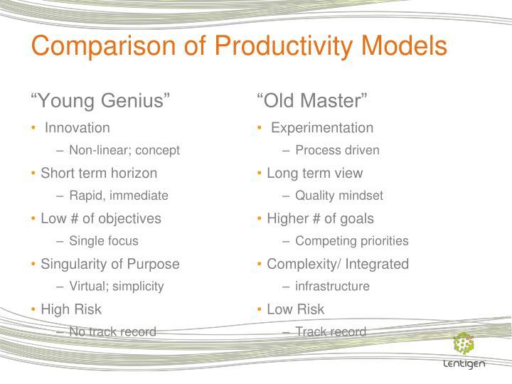 Comparison of Productivity Models