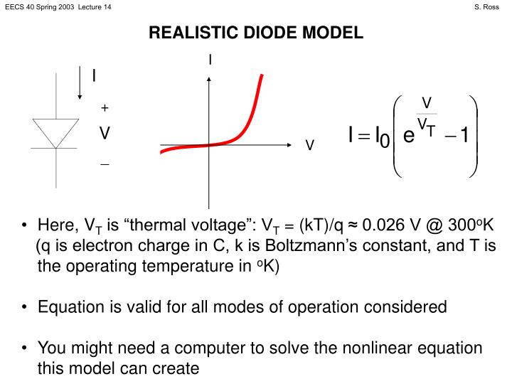 Realistic diode model