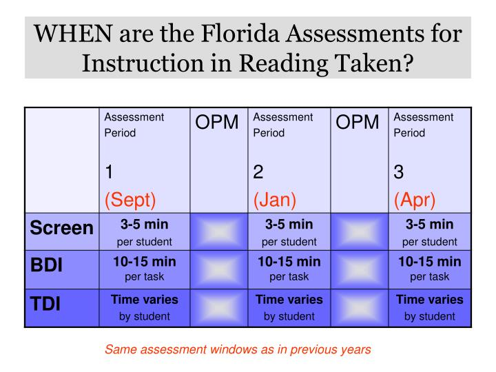 WHEN are the Florida Assessments for Instruction in Reading Taken?
