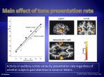 main effect of tone presentation rate