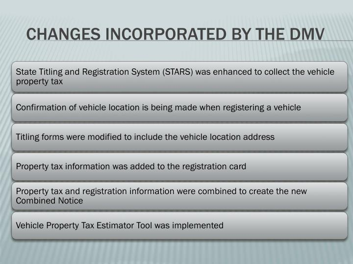 Changes incorporated by the dmv