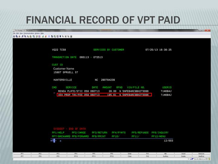 Financial record of