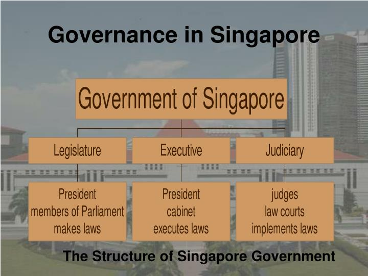 Governance in singapore2