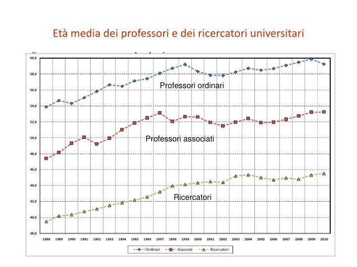 Età media dei professori e dei ricercatori universitari