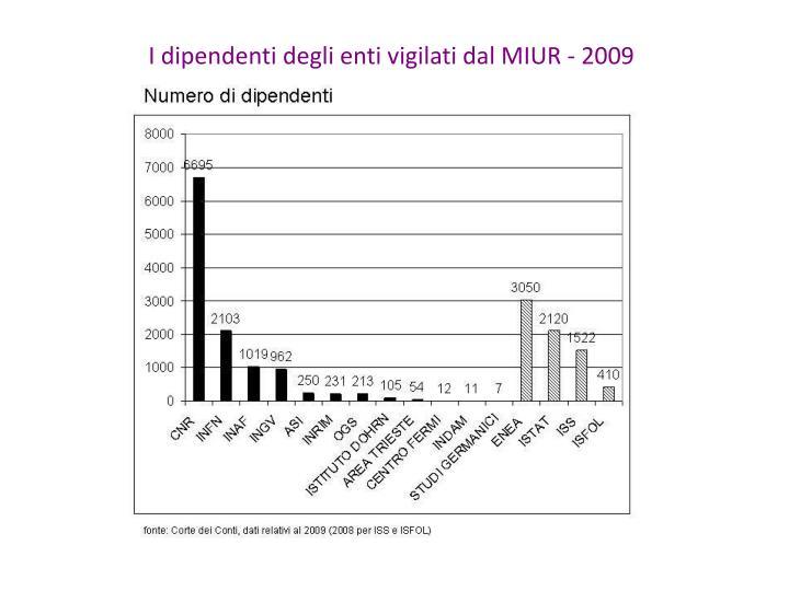 I dipendenti degli enti vigilati dal MIUR - 2009