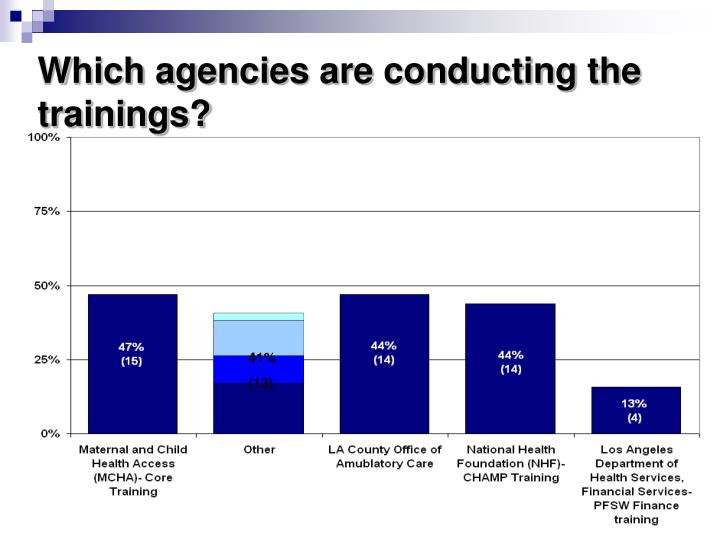 Which agencies are conducting the trainings?
