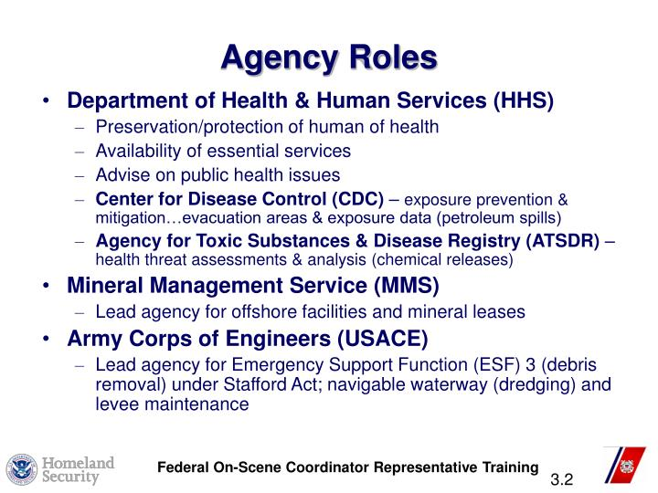 Agency Roles