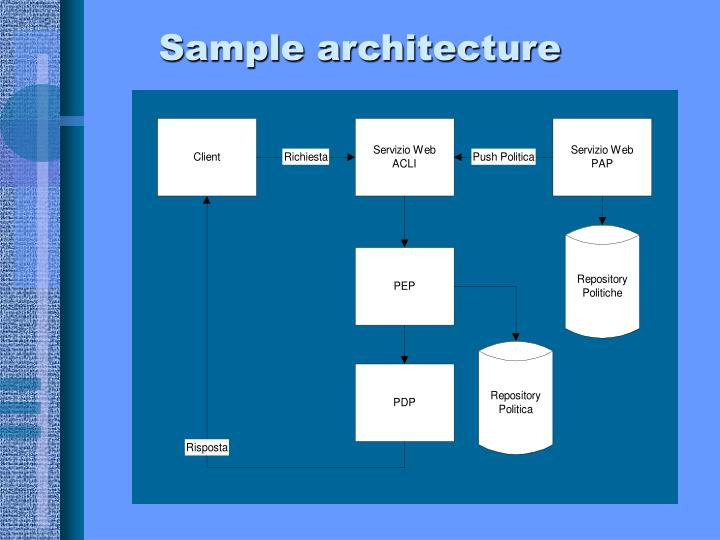 Sample architecture