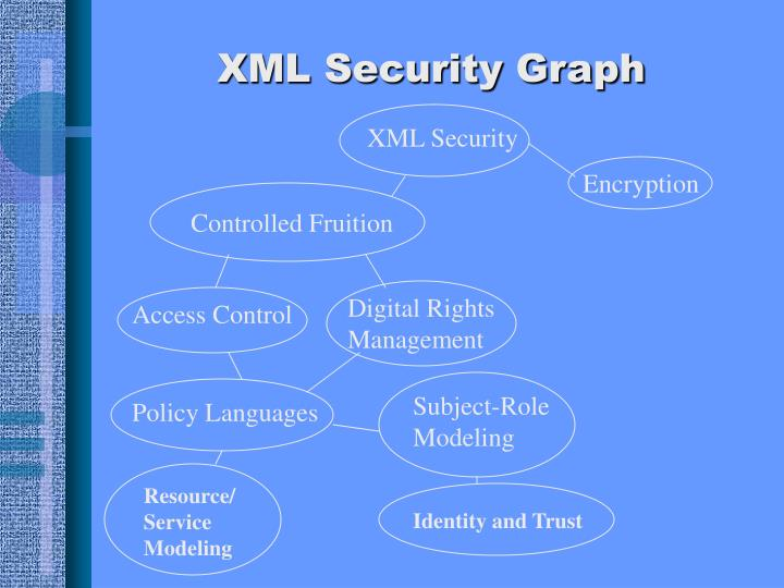 Xml security graph