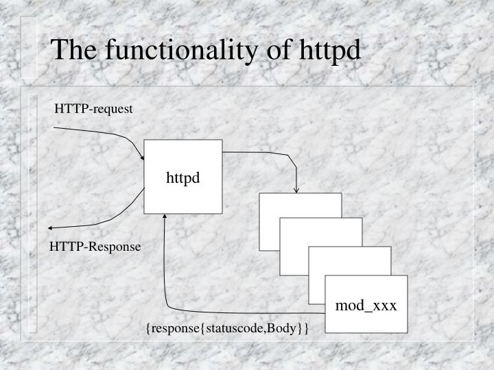 The functionality of httpd