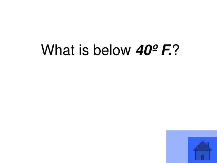 What is below