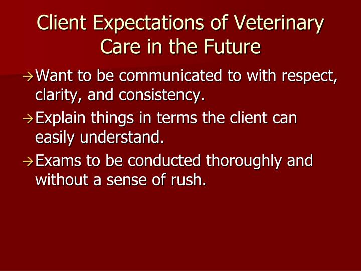Client Expectations of Veterinary Care in the Future
