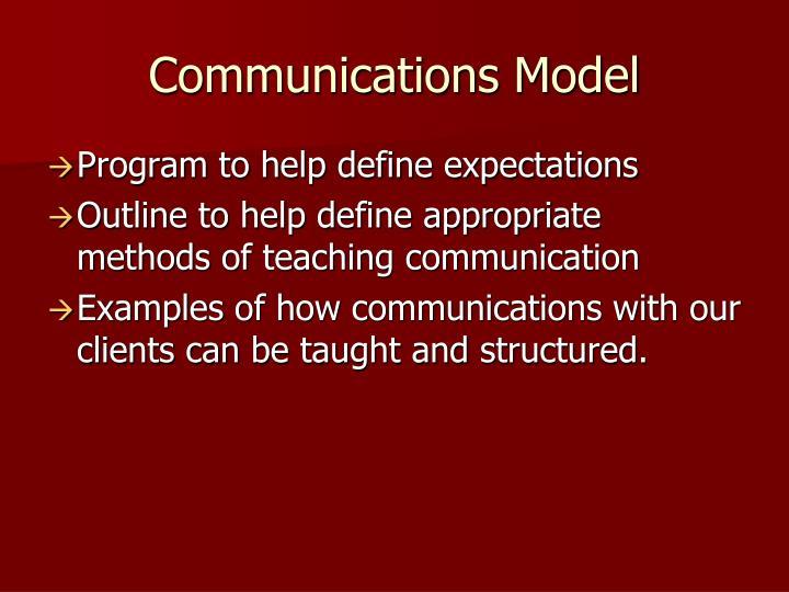 Communications Model