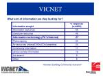 vicnet