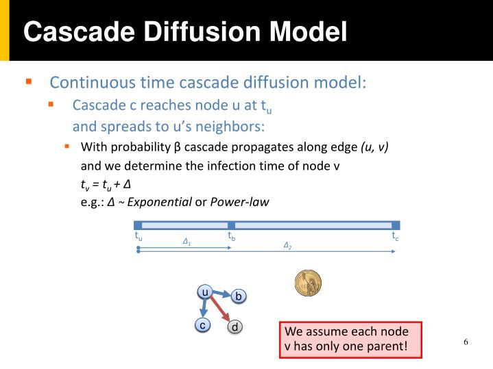 Cascade Diffusion Model