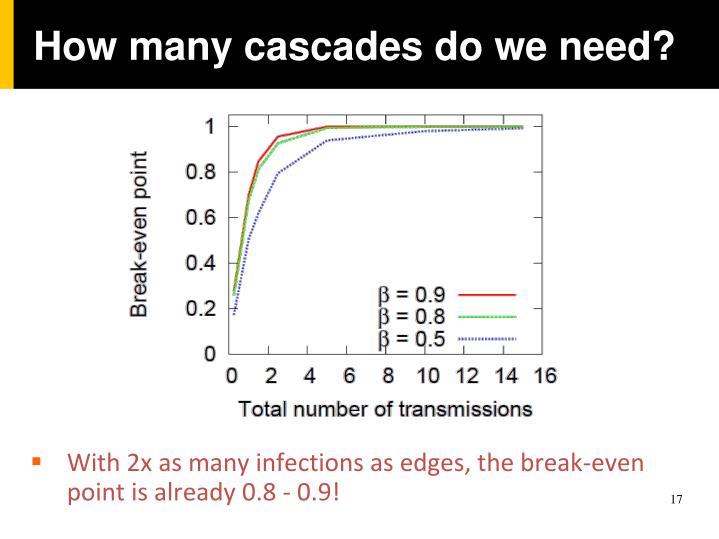 How many cascades do we need?