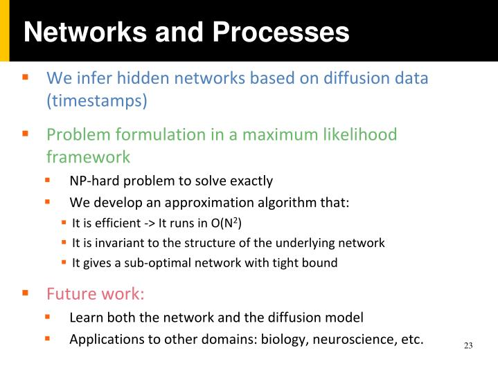 Networks and Processes