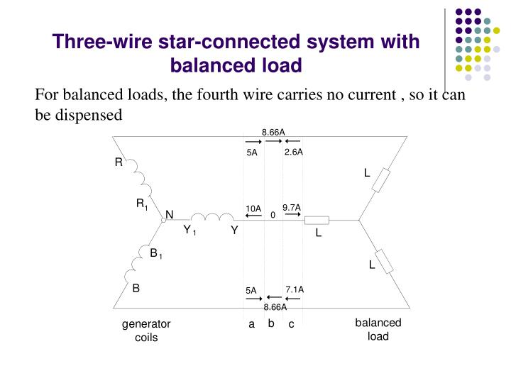 Three-wire star-connected system with balanced load