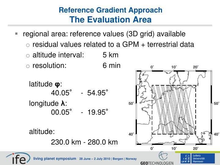 Reference Gradient Approach