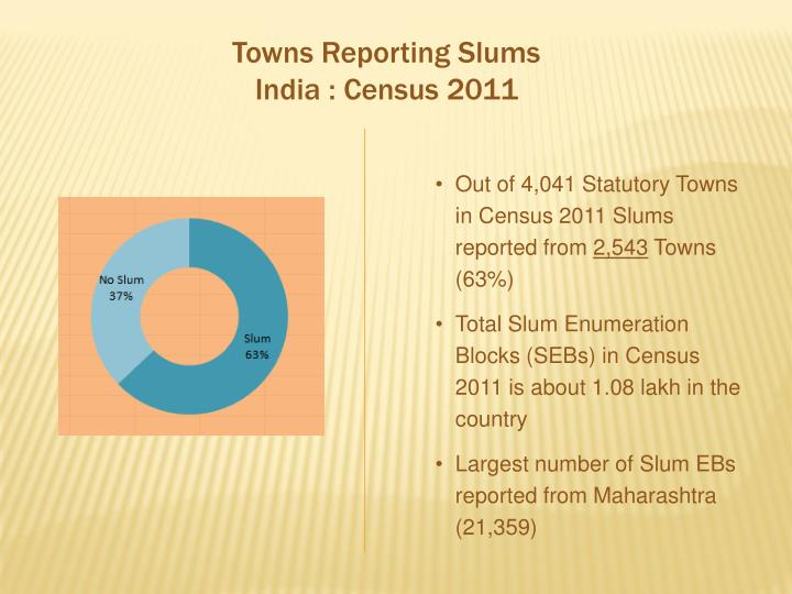 Towns Reporting Slums