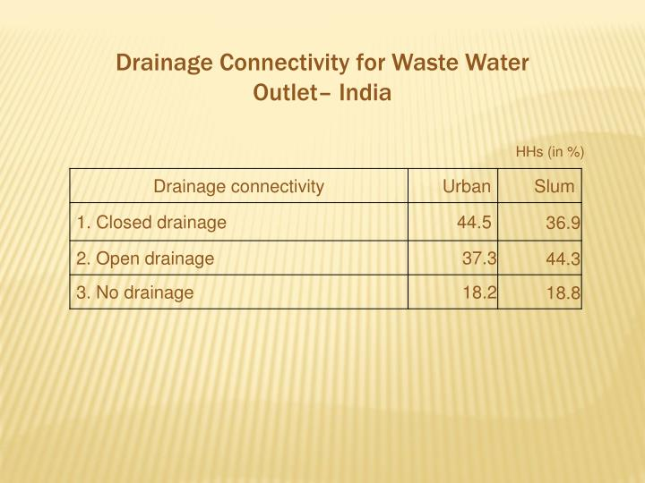 Drainage Connectivity for Waste Water Outlet– India
