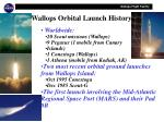 wallops orbital launch history