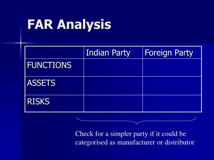FAR Analysis