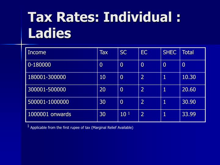 Tax Rates: Individual : Ladies