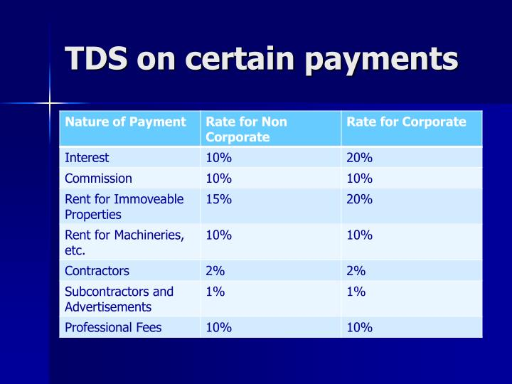 TDS on certain payments