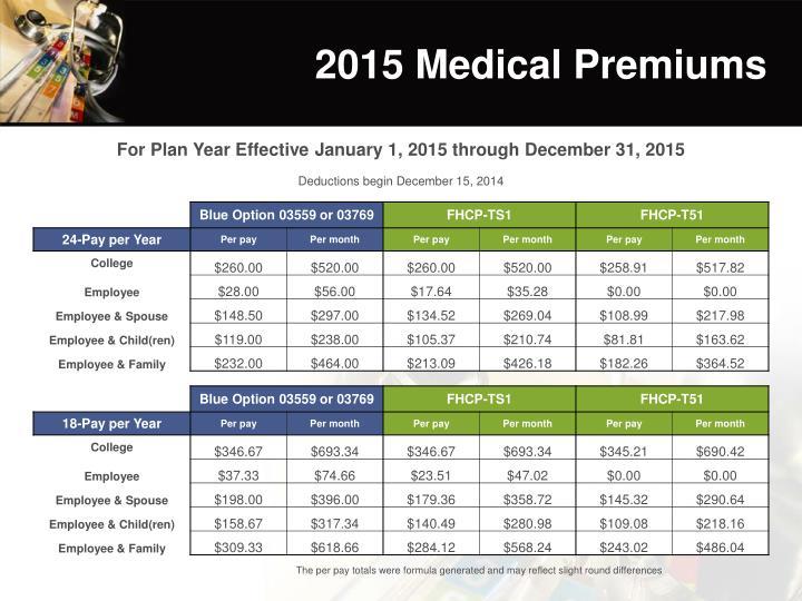 2015 Medical Premiums