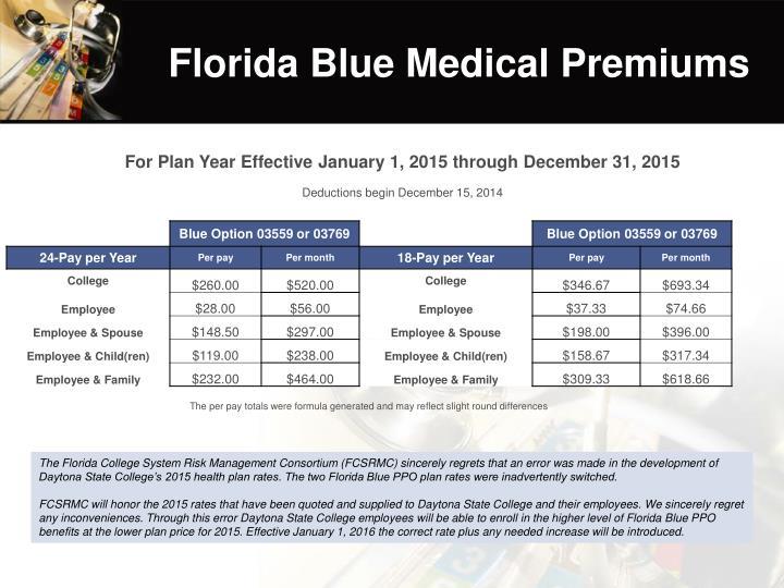 Florida Blue Medical Premiums