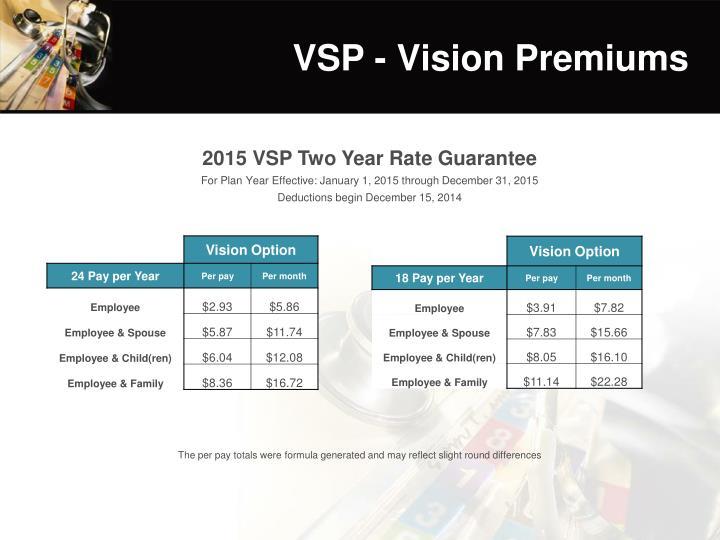 VSP - Vision Premiums