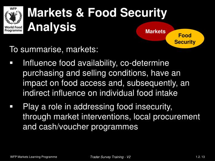 Markets & Food Security Analysis