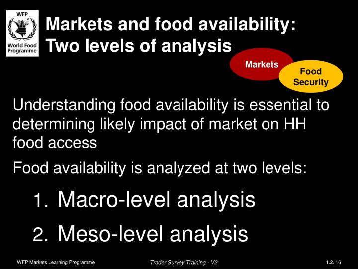 Markets and food availability: