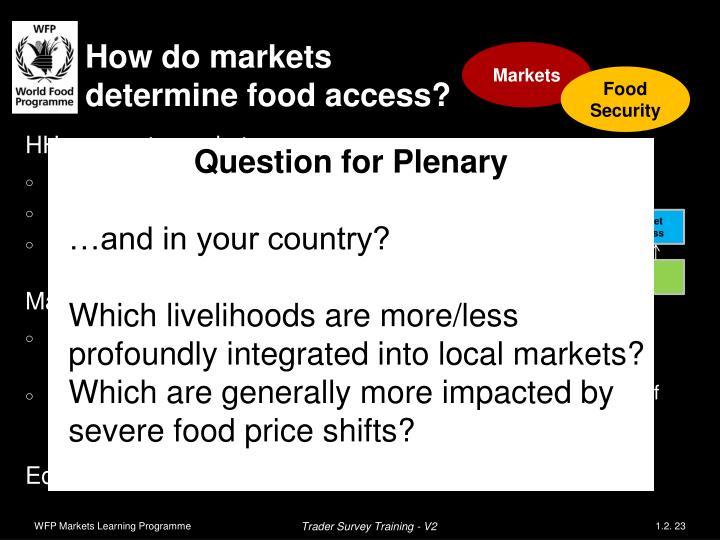 How do markets determine food access?